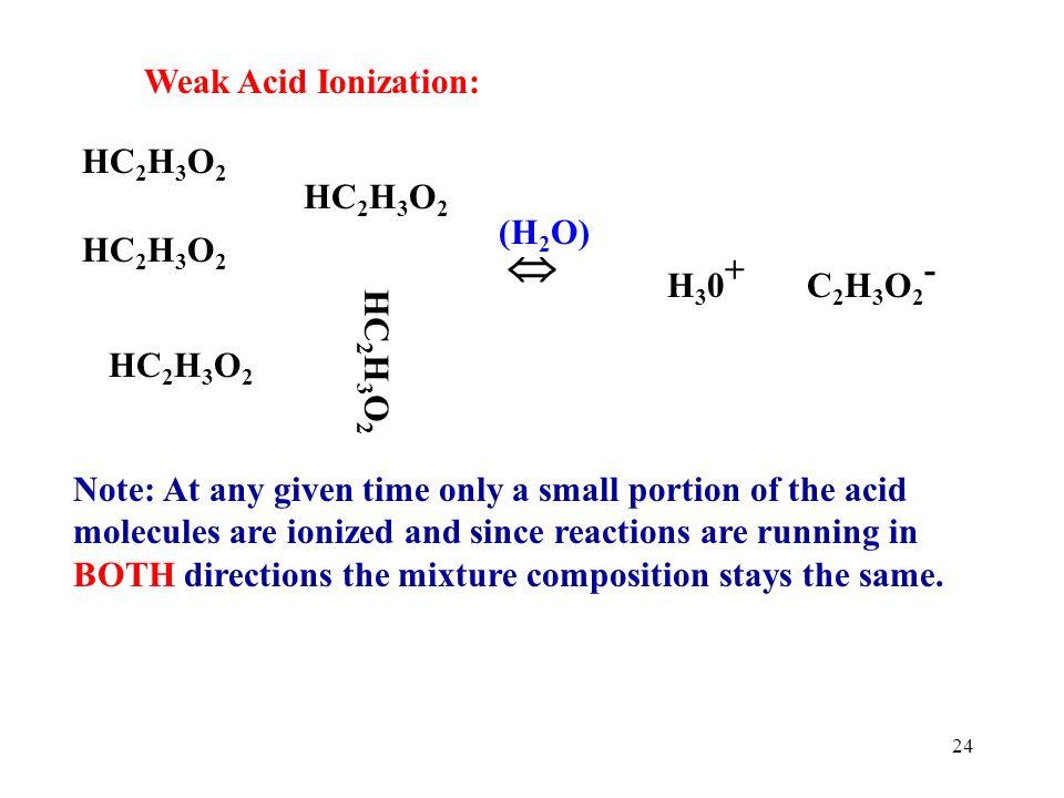 23 HC 2 H 3 O 2  (H 2 O) Weak Acid Ionization: Add water to MOLECULES of WEAK Acid