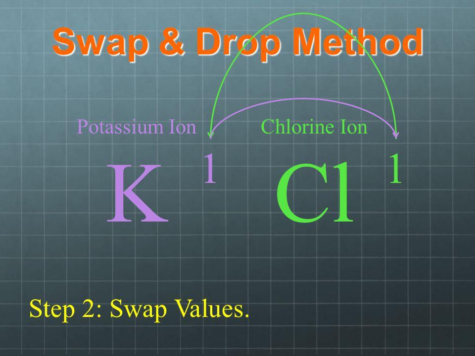Swap & Drop Method Potassium Ion K Chlorine Ion Cl 11 Step 2: Swap Values.