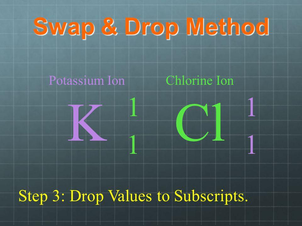 Swap & Drop Method Potassium Ion K Chlorine Ion Cl 11 Step 3: Drop Values to Subscripts. 11