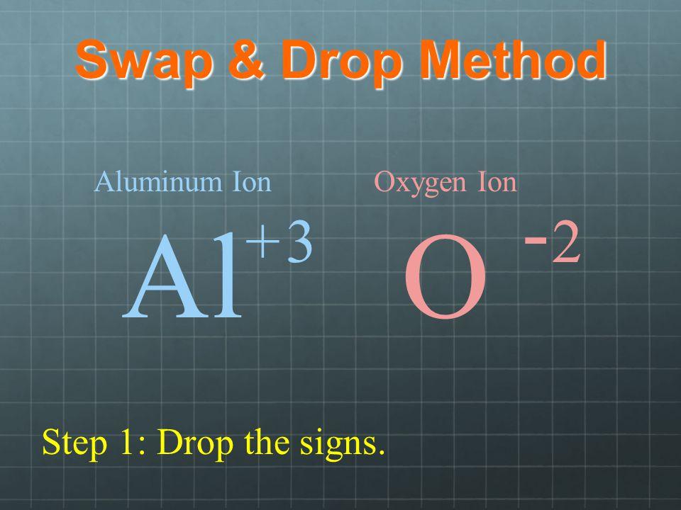 Swap & Drop Method Aluminum Ion Al Oxygen Ion O + - 32 Step 1: Drop the signs.