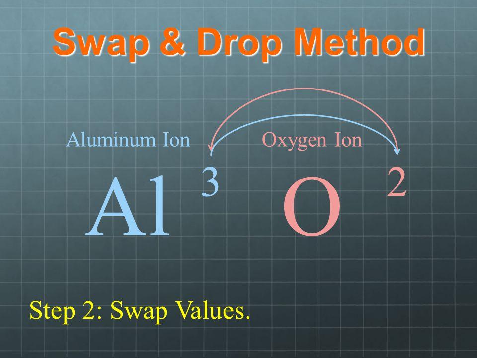 Swap & Drop Method Step 2: Swap Values. Aluminum Ion Al Oxygen Ion O 32