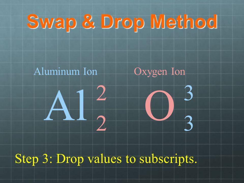 Swap & Drop Method Step 3: Drop values to subscripts. Aluminum Ion Al Oxygen Ion O 32 23