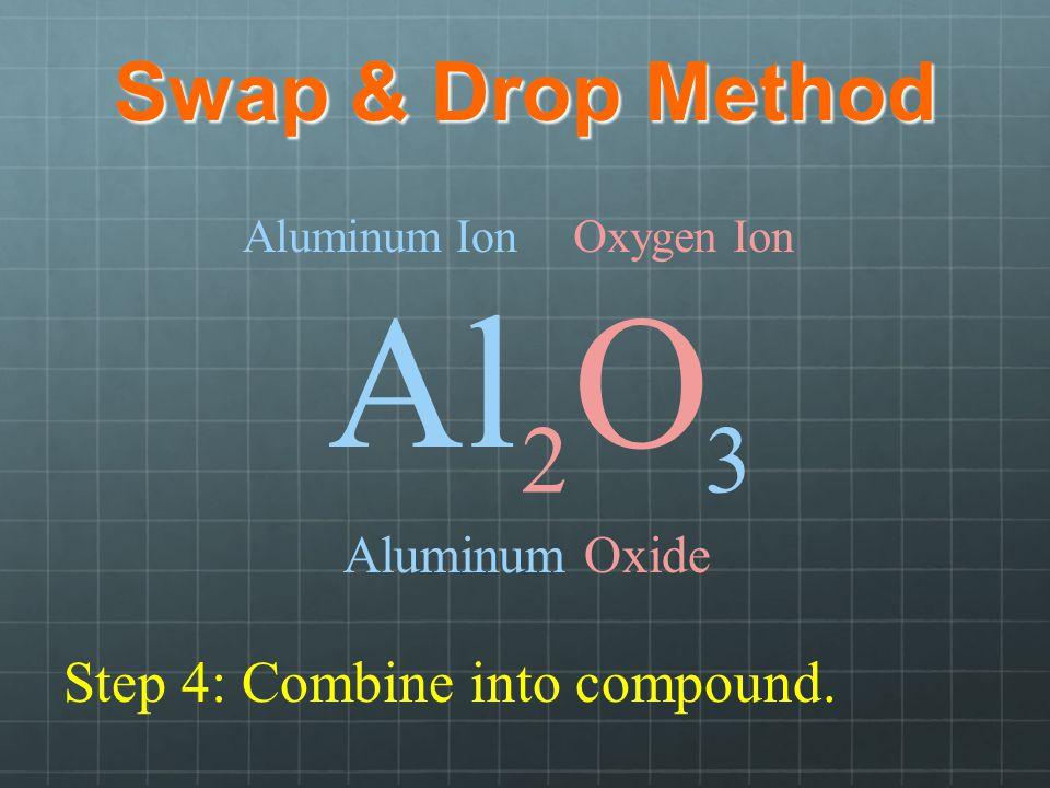 Swap & Drop Method Step 4: Combine into compound. Aluminum Ion Al Oxygen Ion O 23 Aluminum Oxide