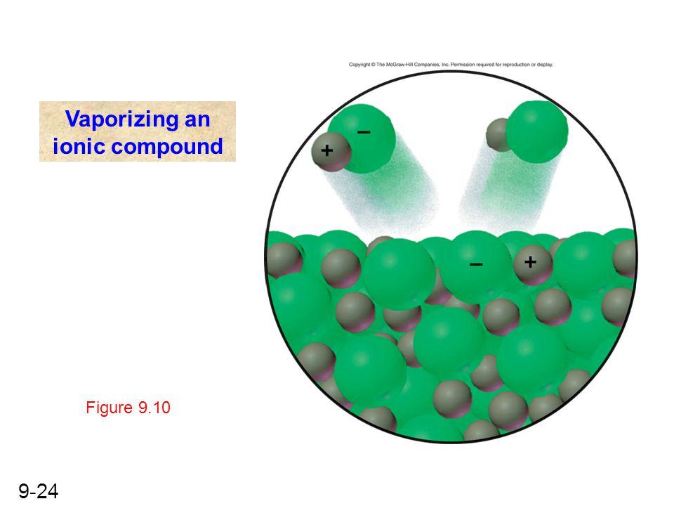 9-24 Figure 9.10 Vaporizing an ionic compound