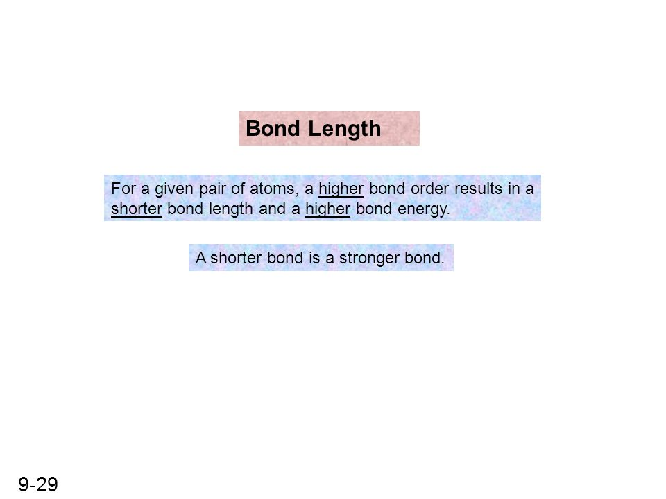 9-29 Bond Length For a given pair of atoms, a higher bond order results in a shorter bond length and a higher bond energy. A shorter bond is a stronge