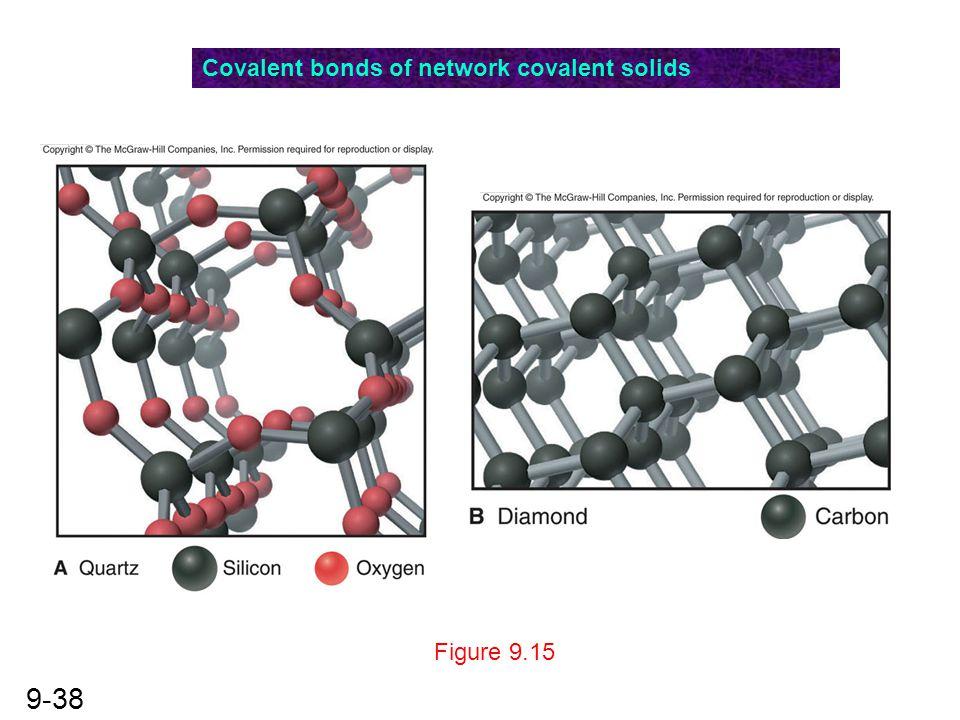 9-38 Figure 9.15 Covalent bonds of network covalent solids