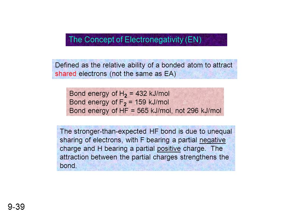 9-39 The Concept of Electronegativity (EN) Defined as the relative ability of a bonded atom to attract shared electrons (not the same as EA) Bond ener