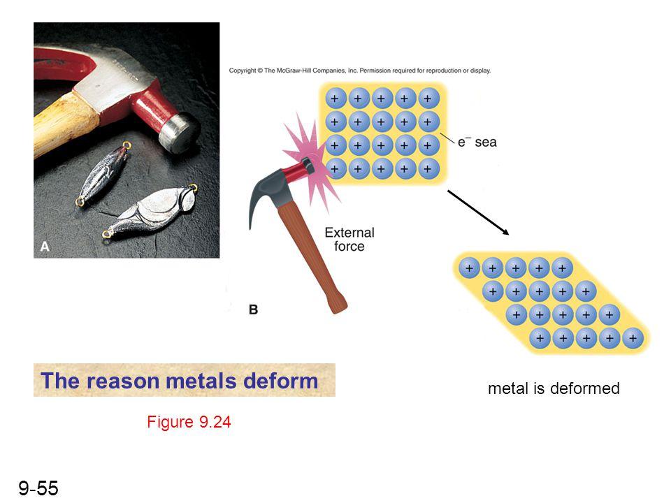 9-55 Figure 9.24 metal is deformed The reason metals deform