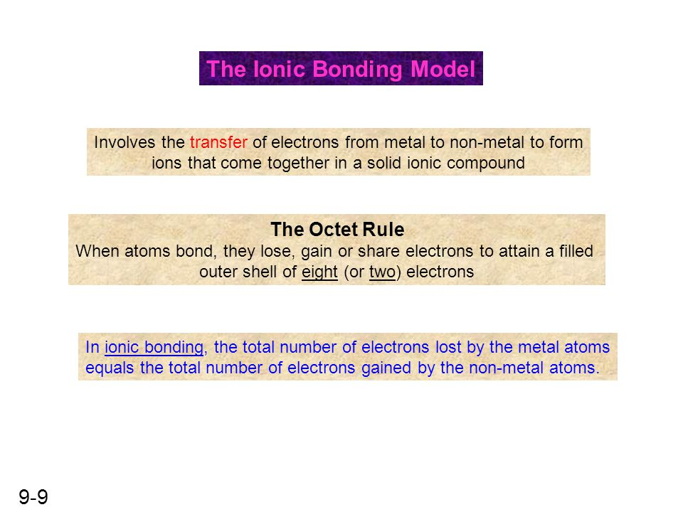 9-9 The Ionic Bonding Model Involves the transfer of electrons from metal to non-metal to form ions that come together in a solid ionic compound The O