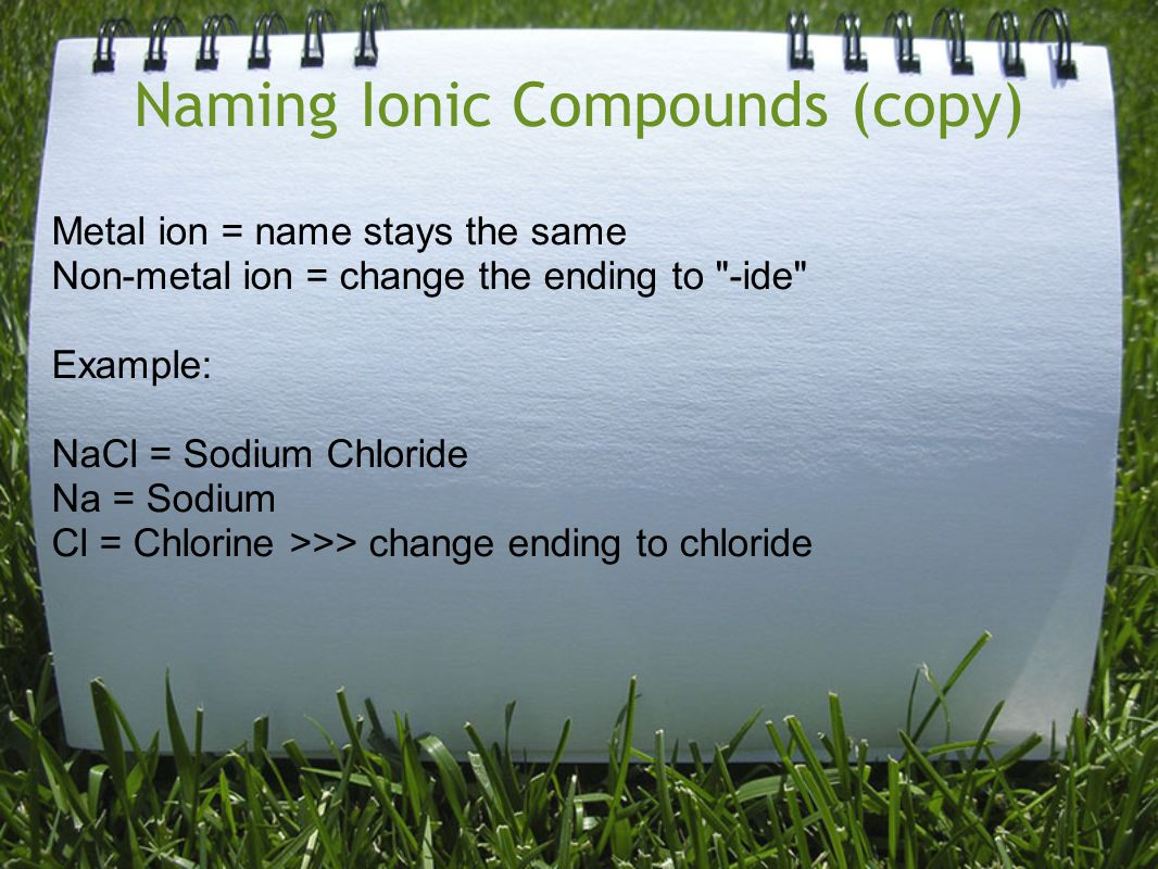 Naming Ionic Compounds (copy) Metal ion = name stays the same Non-metal ion = change the ending to