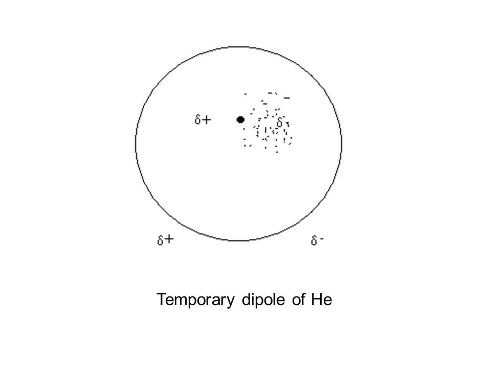 Temporary dipole of He