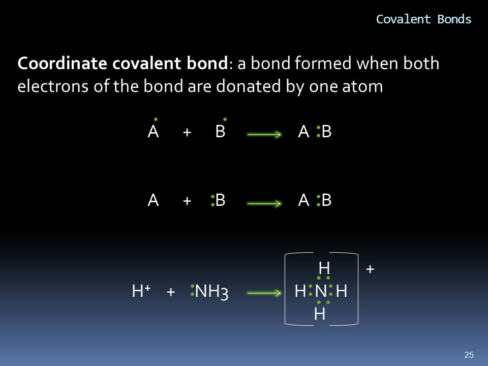 25 Covalent Bonds Coordinate covalent bond: a bond formed when both electrons of the bond are donated by one atom A + B A B H + H + + NH3 H N H H