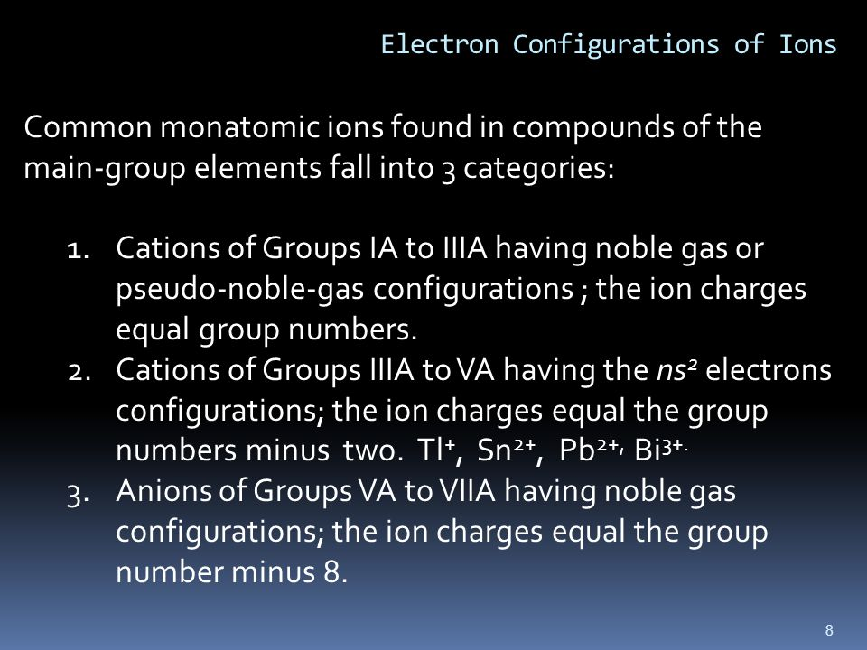 8 Electron Configurations of Ions Common monatomic ions found in compounds of the main-group elements fall into 3 categories: 1.Cations of Groups IA to IIIA having noble gas or pseudo-noble-gas configurations ; the ion charges equal group numbers.