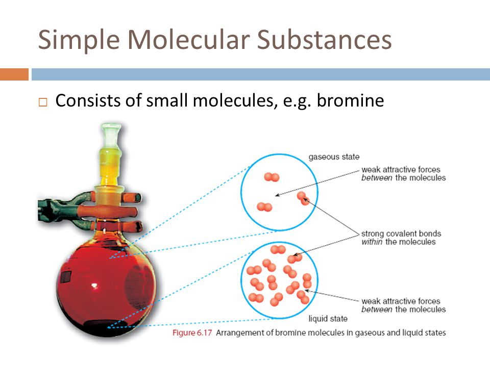 Simple Molecular Substances  Consists of small molecules, e.g. bromine