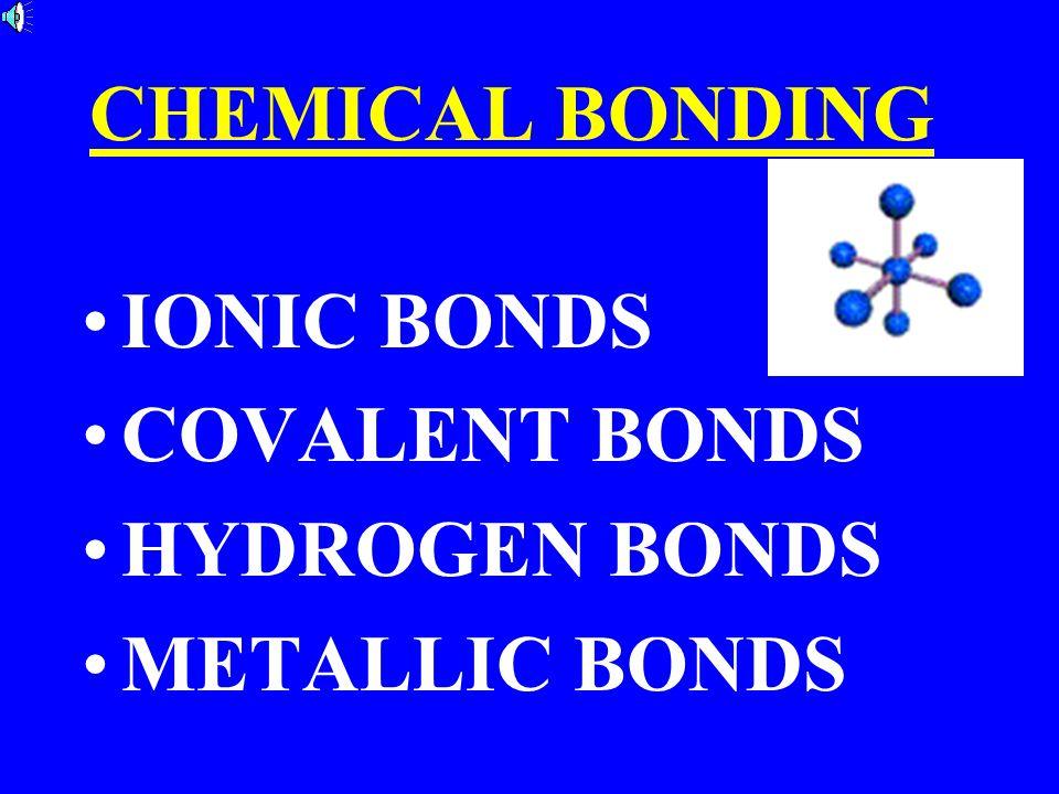 CHEMICAL BONDING IONIC BONDS COVALENT BONDS HYDROGEN BONDS METALLIC BONDS