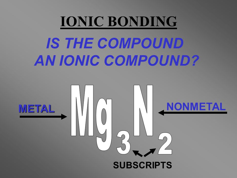 IONIC BONDING IS THE COMPOUND AN IONIC COMPOUND?METAL NONMETAL SUBSCRIPTS