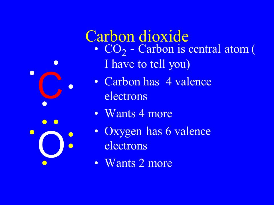 Carbon dioxide CO 2 - Carbon is central atom ( I have to tell you) Carbon has 4 valence electrons Wants 4 more Oxygen has 6 valence electrons Wants 2 more O C