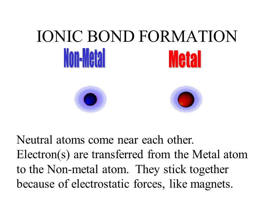 IONIC BOND FORMATION Neutral atoms come near each other. Electron(s) are transferred from the Metal atom to the Non-metal atom. They stick together be