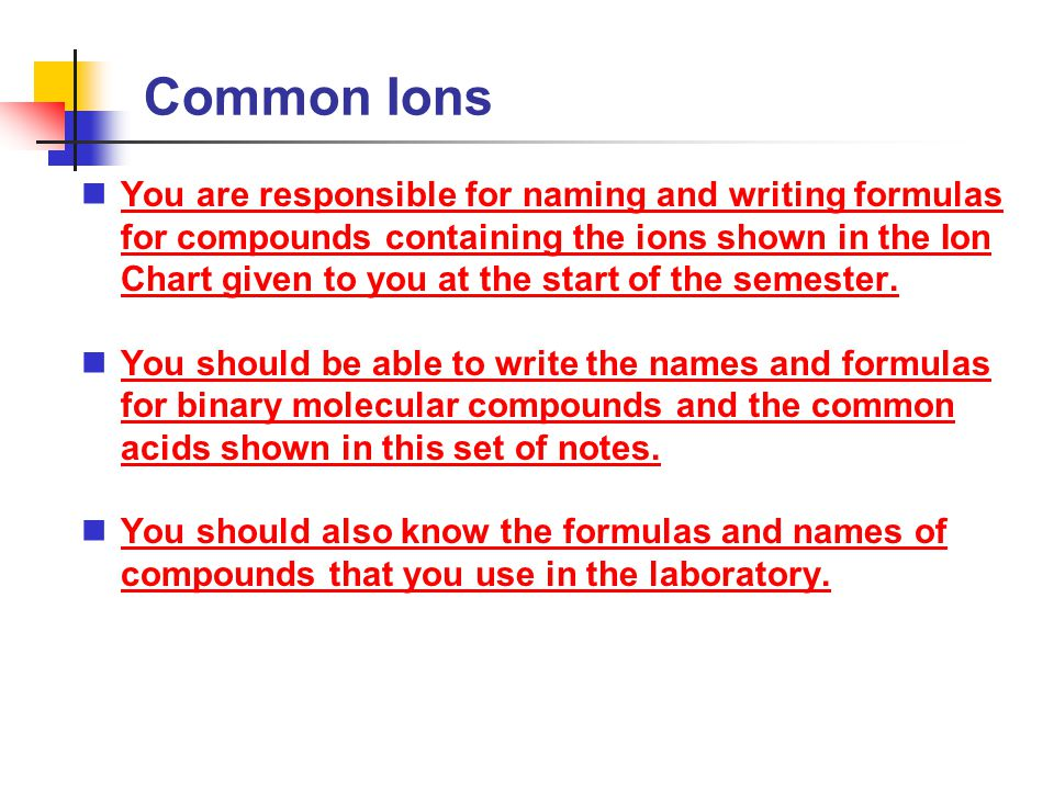 Common Ions You are responsible for naming and writing formulas for compounds containing the ions shown in the Ion Chart given to you at the start of