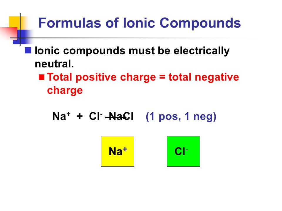 Formulas of Ionic Compounds Ionic compounds must be electrically neutral. Total positive charge = total negative charge Na + + Cl - NaCl (1 pos, 1 neg