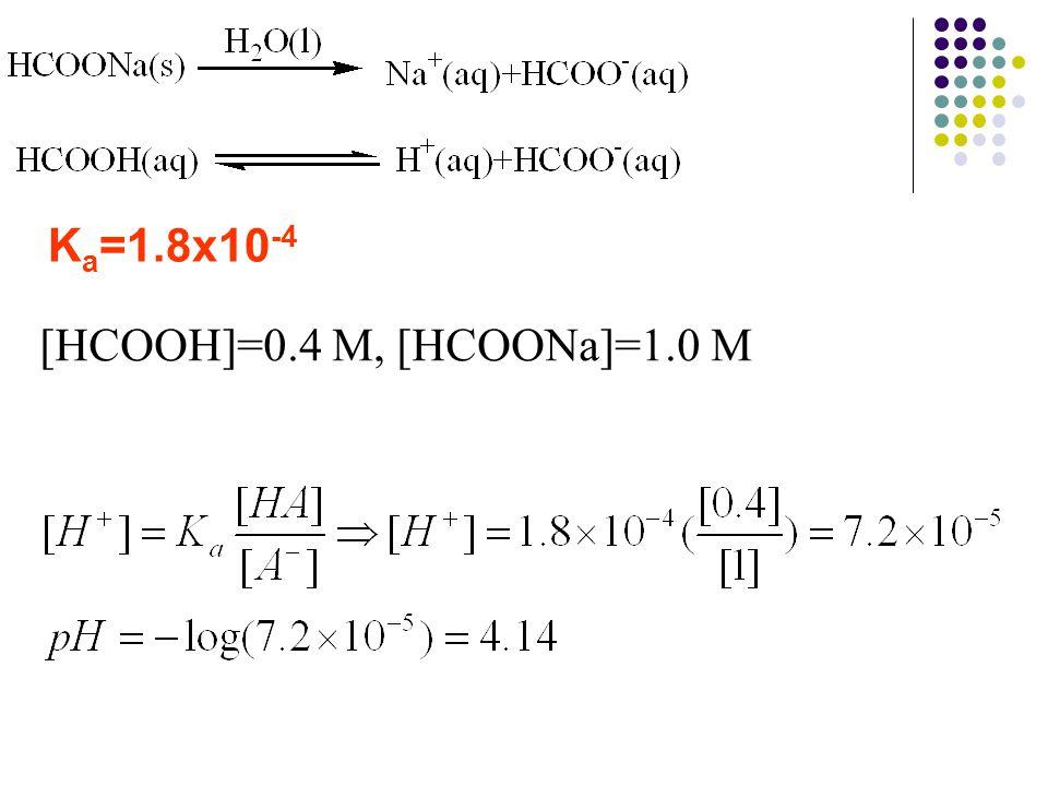 [HCOOH]=0.4 M, [HCOONa]=1.0 M K a =1.8x10 -4