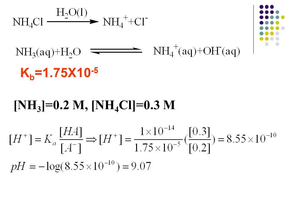K b =1.75X10 -5 [NH 3 ]=0.2 M, [NH 4 Cl]=0.3 M