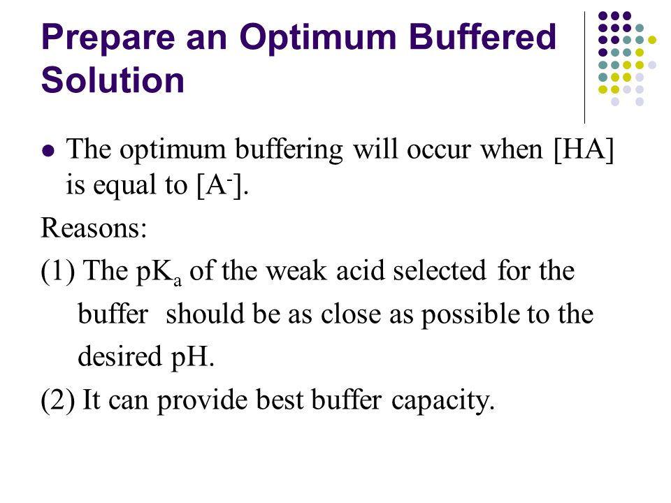 Prepare an Optimum Buffered Solution The optimum buffering will occur when [HA] is equal to [A - ].
