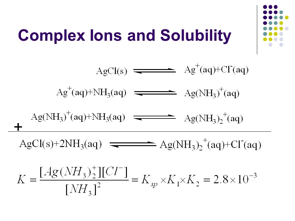 Complex Ions and Solubility +