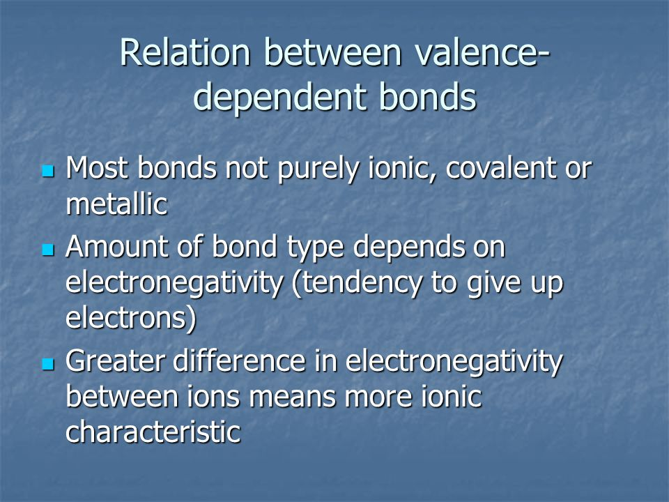 Relation between valence- dependent bonds Most bonds not purely ionic, covalent or metallic Most bonds not purely ionic, covalent or metallic Amount o