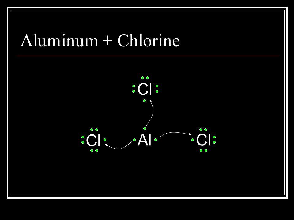 Aluminum + Chlorine Al Cl