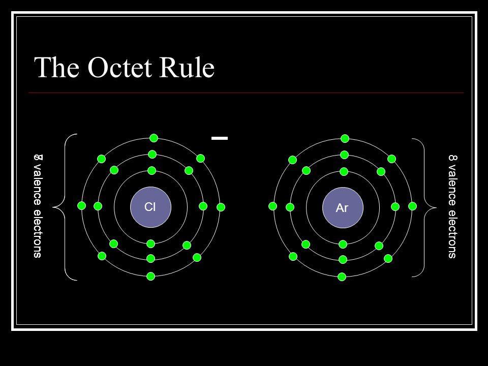 The Octet Rule 8 valence electrons Cl 7 valence electrons Ar 8 valence electrons
