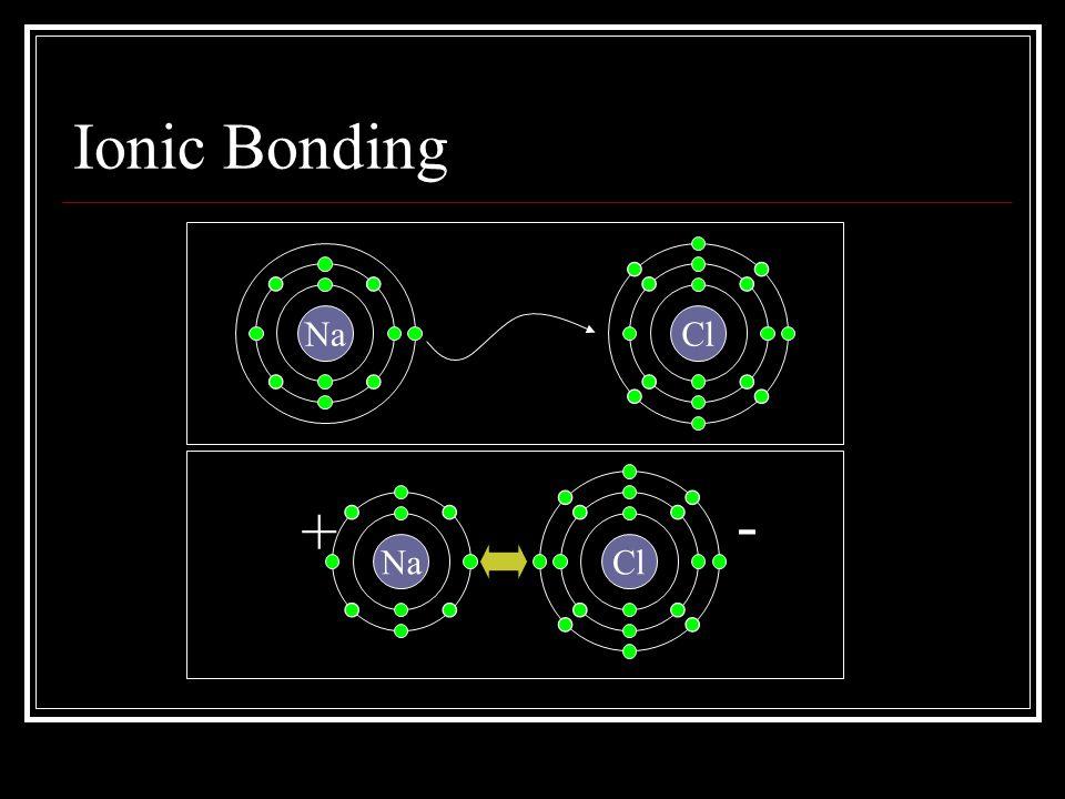 Ionic Bonding NaCl NaCl + -