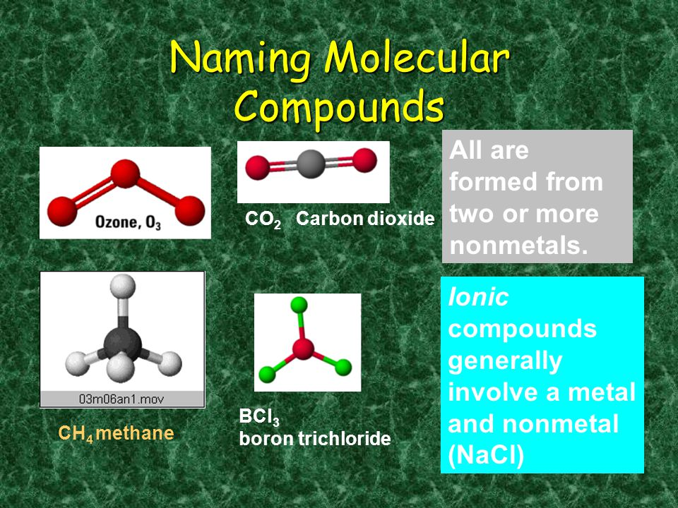 Mixed Up… The Other Way Write the formula: 1.Copper (II) chlorate 2.Calcium nitride 3.Aluminum carbonate 4.Potassium bromide 5.Barium fluoride 6.Cesiu