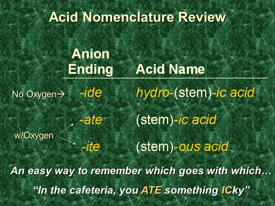 Acid Nomenclature AcidsAcids Compounds that form H + in water.Compounds that form H + in water. Formulas usually begin with 'H'.Formulas usually begin