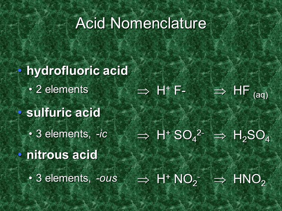 HBr (aq)HBr (aq) H 2 CO 3H 2 CO 3 H 2 SO 3H 2 SO 3 No oxygen, -ideNo oxygen, -ide Has oxygen, -ateHas oxygen, -ate Has oxygen, -iteHas oxygen, -ite  hydrobromic acid  carbonic acid  sulfurous acid Acid Nomenclature