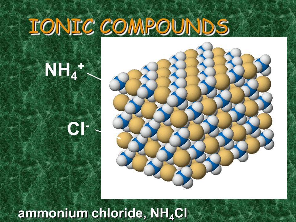 IONIC COMPOUNDS NH 4 + Cl - ammonium chloride, NH 4 Cl