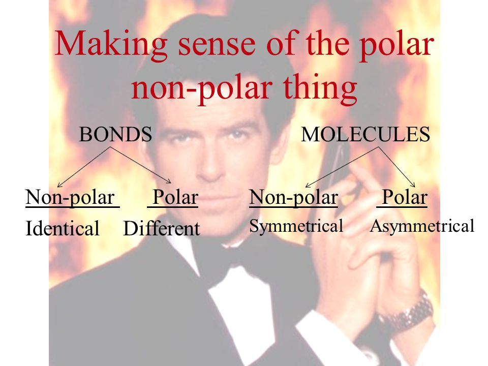 Making sense of the polar non-polar thing BONDS Non-polar Polar Identical Different MOLECULES Non-polar Polar Symmetrical Asymmetrical