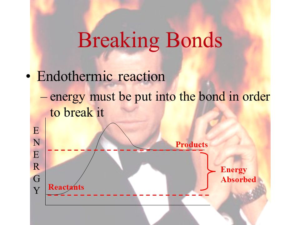 Breaking Bonds Endothermic reaction –energy must be put into the bond in order to break it ENERGYENERGY Reactants Products Energy Absorbed