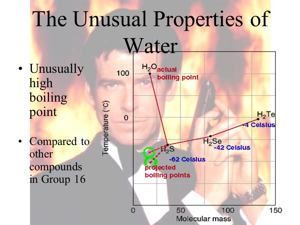 The Unusual Properties of Water Unusually high boiling point Compared to other compounds in Group 16