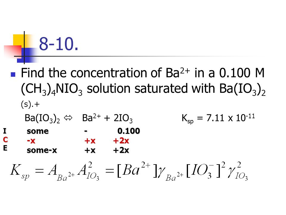 8-10. Find the concentration of Ba 2+ in a 0.100 M (CH 3 ) 4 NIO 3 solution saturated with Ba(IO 3 ) 2 (s).+ Ba(IO 3 ) 2  Ba 2+ + 2IO 3 K sp = 7.11 x