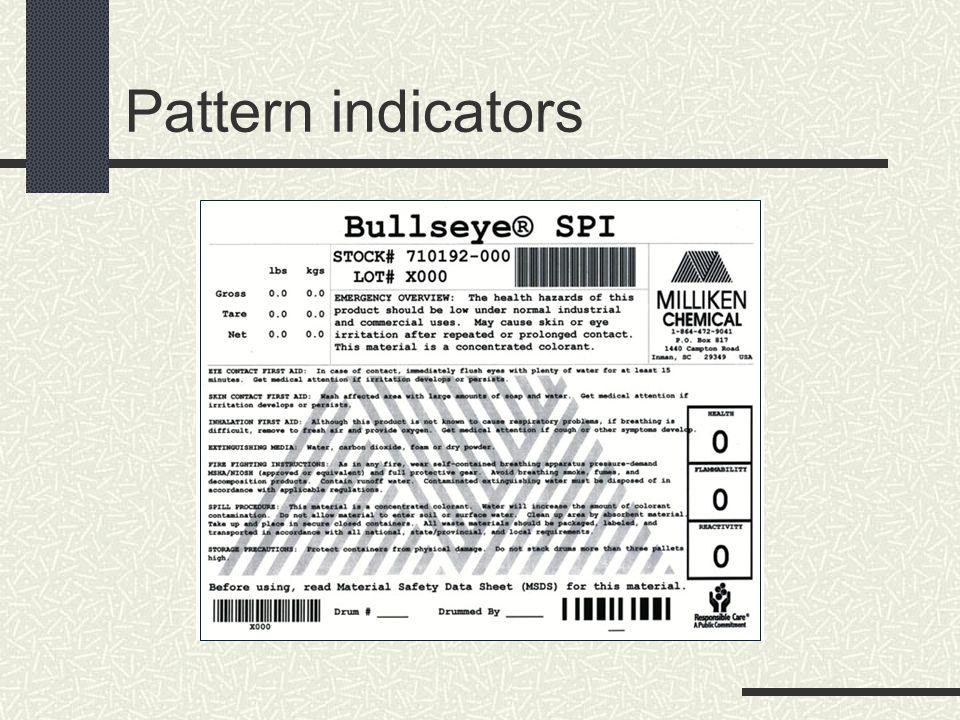 Pattern indicators