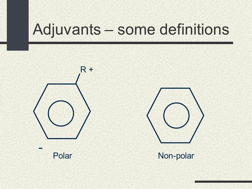 Adjuvants – some definitions R + - PolarNon-polar