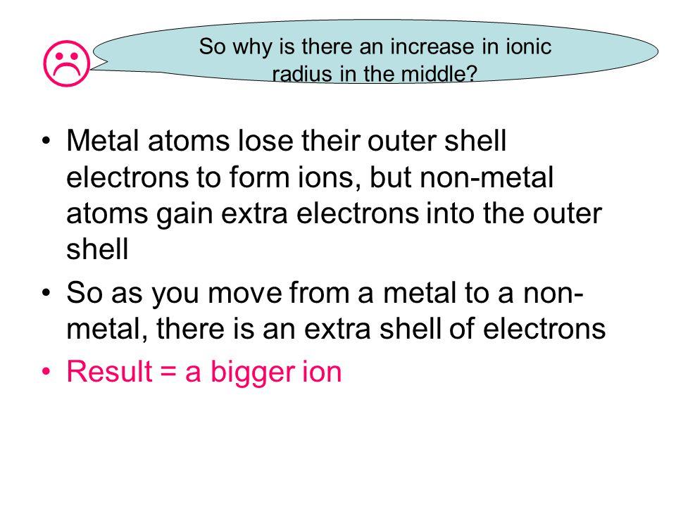 Example ElementProtonsElectronsElectron configuration Na + 11101s 2 2s 2 2p 6 Mg 2+ 12101s 2 2s 2 2p 6 Al 3+ 13101s 2 2s 2 2p 6