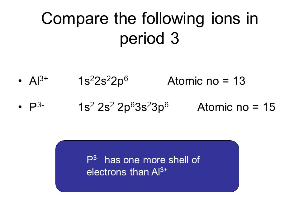 Metal atoms lose their outer shell electrons to form ions, but non-metal atoms gain extra electrons into the outer shell So as you move from a metal to a non- metal, there is an extra shell of electrons Result = a bigger ion  So why is there an increase in ionic radius in the middle?
