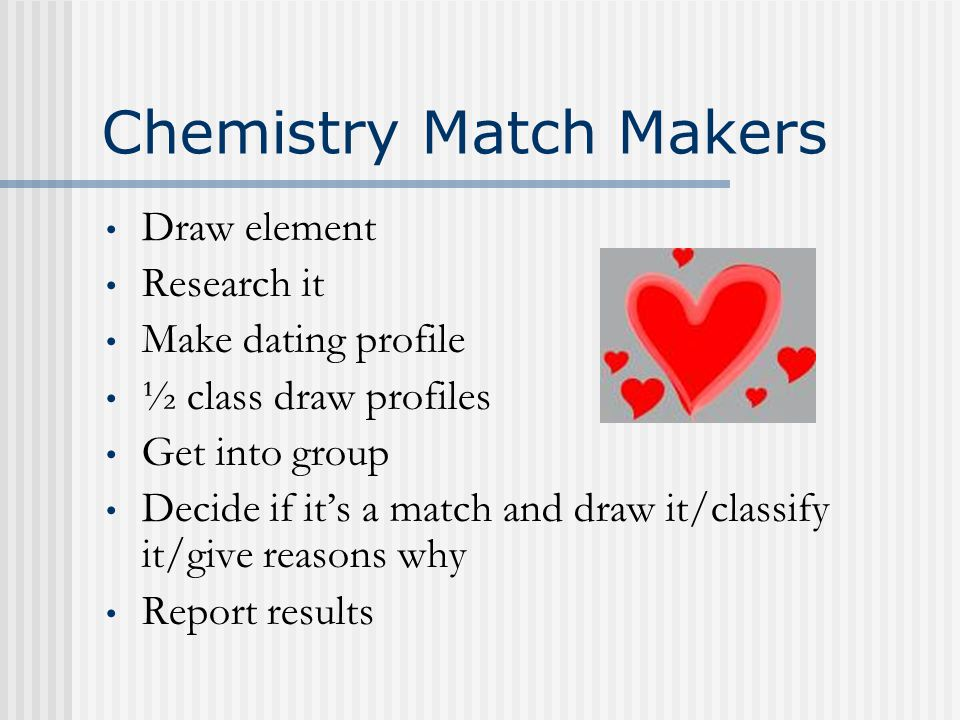 Chemistry Match Makers Draw element Research it Make dating profile ½ class draw profiles Get into group Decide if it's a match and draw it/classify it/give reasons why Report results