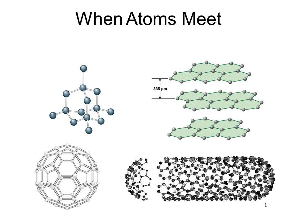 1 When Atoms Meet