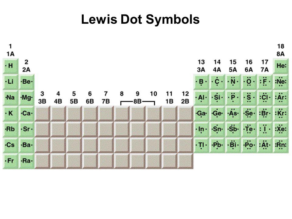 13 Lewis Dot Symbols
