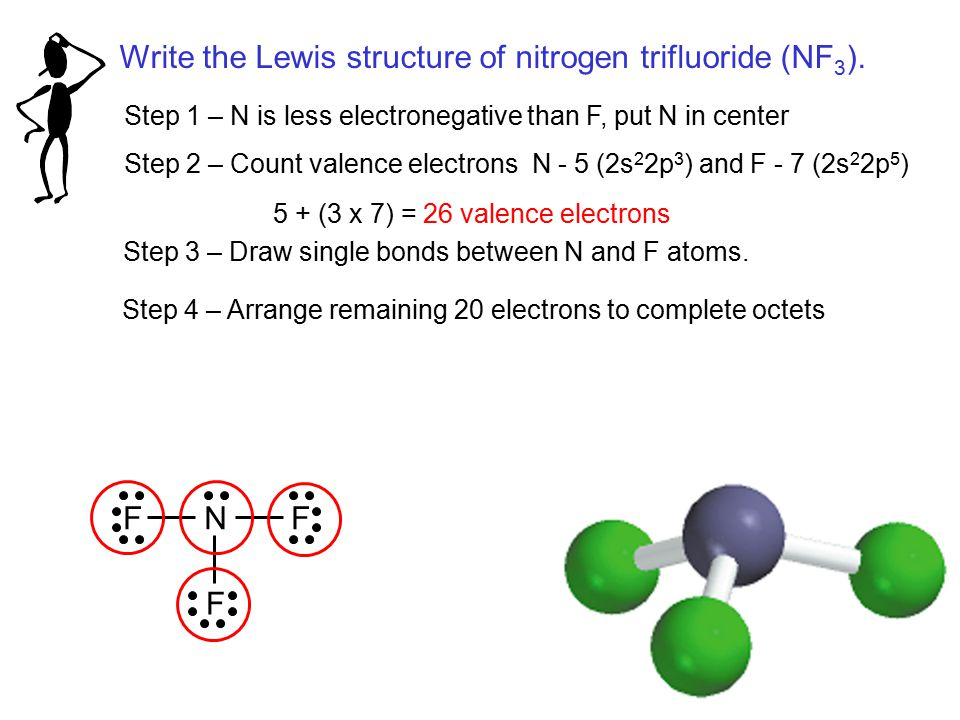 26 Write the Lewis structure of nitrogen trifluoride (NF 3 ).