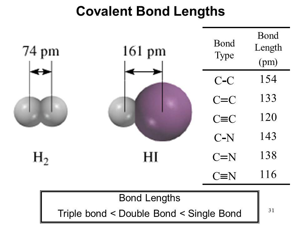 31 Bond Type Bond Length (pm) C-CC-C 154 CCCC 133 CCCC 120 C-NC-N 143 CNCN 138 CNCN 116 Covalent Bond Lengths Bond Lengths Triple bond < Double Bond < Single Bond