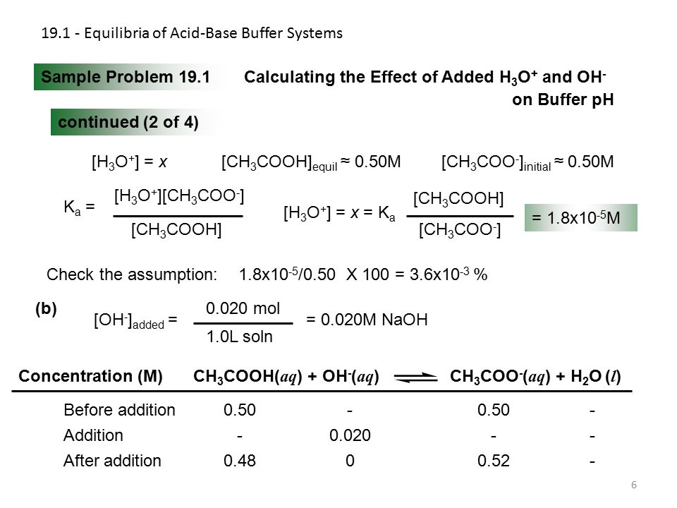 19.1 - Equilibria of Acid-Base Buffer Systems 6 Sample Problem 19.1Calculating the Effect of Added H 3 O + and OH - on Buffer pH continued (2 of 4) [C